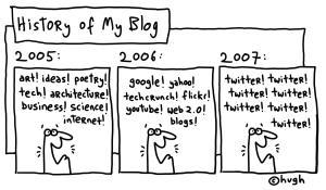 Du micro-blogging à la vraie vie