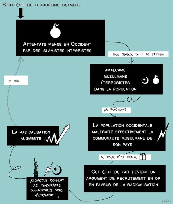 amalgames_klaire.fr